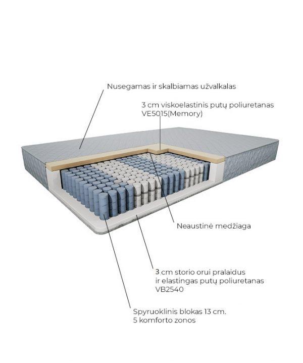 ciuzinys-venus-specifikacijos(1)